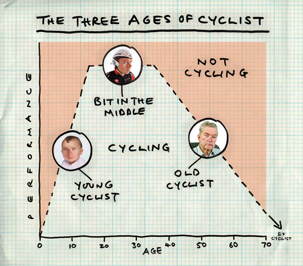 Young&OldCyclist